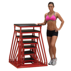 Body Solid / Physique Plyo Boxes